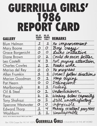 AGNSW collection Guerrilla Girls Guerrilla Girls' 1986 Report Card 1986