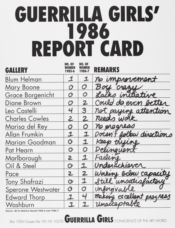 An image of Guerrilla Girls' 1986 Report Card
