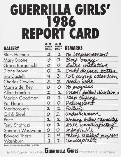 AGNSW collection Guerrilla Girls Guerrilla Girls' 1986 Report Card (1986) 150.2014.12