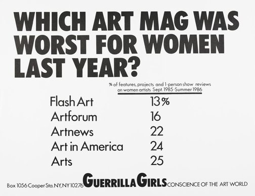 An image of Which art mag was worst for women last year? by Guerrilla Girls