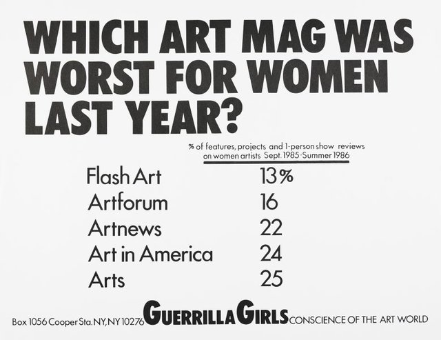 An image of Which art mag was worst for women last year?