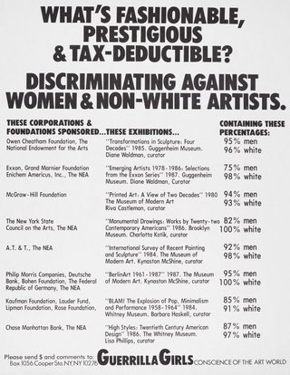 AGNSW collection Guerrilla Girls What's fashionable, prestigious and tax deductible? 1987