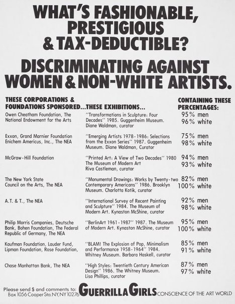 An image of What's fashionable, prestigious and tax deductible? by Guerrilla Girls