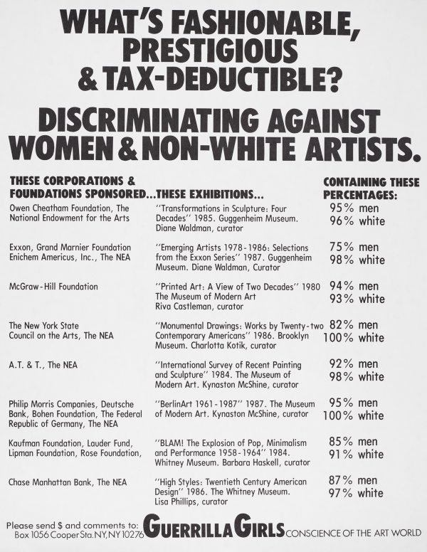 What's fashionable, prestigious and tax deductible?, (1987), Portfolio Compleat 1985-2012 by Guerrilla Girls