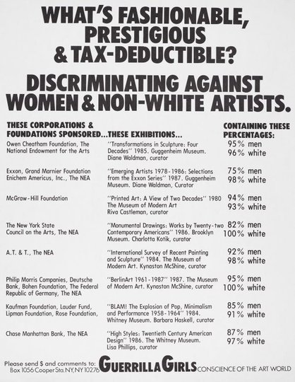 AGNSW collection Guerrilla Girls What's fashionable, prestigious and tax deductible? (1987) 150.2014.16
