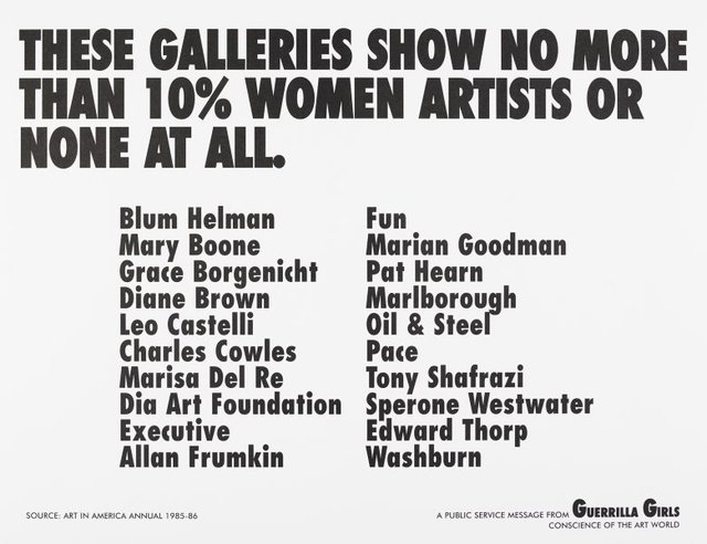 An image of These galleries show no more than 10% women artists or none at all