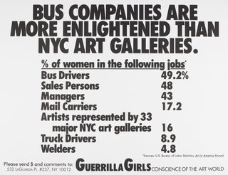 AGNSW collection Guerrilla Girls Bus companies are more enlightened than NYC art galleries (1989) 150.2014.21