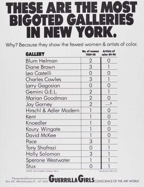 An image of These are the most bigoted galleries in New York by Guerrilla Girls