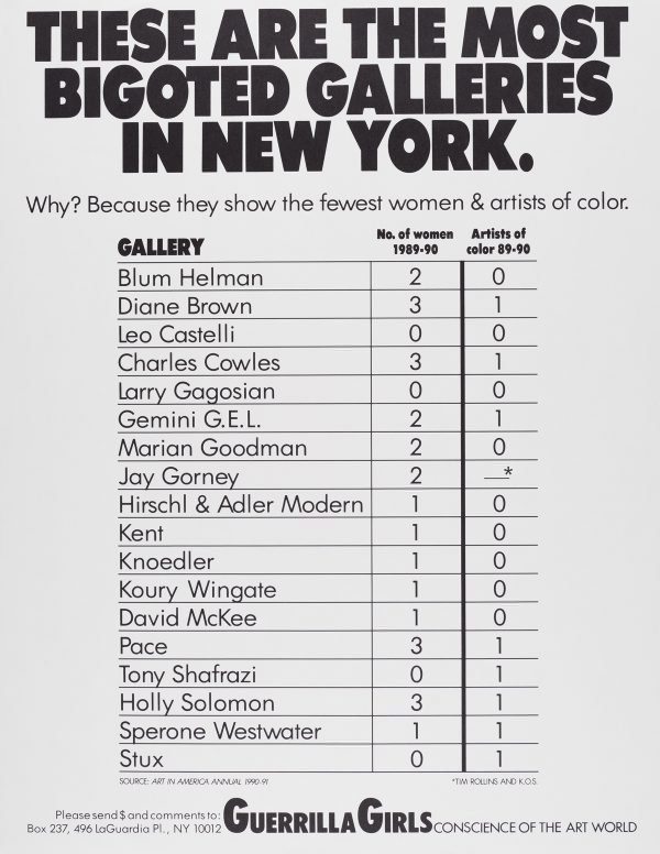 An image of These are the most bigoted galleries in New York