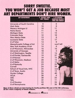 An image of Sorry, sweetie. Way to go, dude! by Guerrilla Girls
