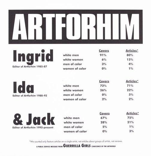 An image of ARTFORHIM by Guerrilla Girls