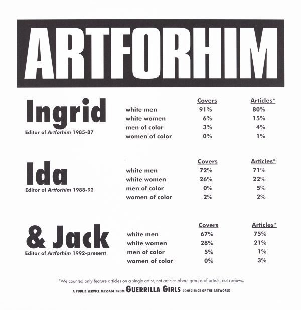 ARTFORHIM, (1994), Portfolio Compleat 1985-2012 by Guerrilla Girls