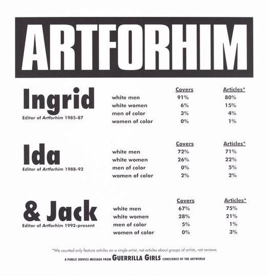 AGNSW collection Guerrilla Girls ARTFORHIM (1994) 150.2014.47