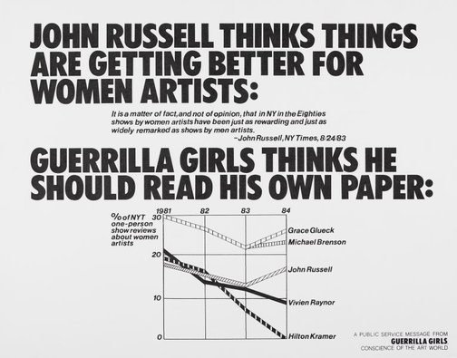 An image of John Russell thinks things are getting better for women artists by Guerrilla Girls