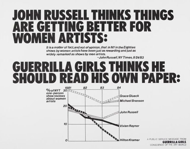 John Russell thinks things are getting better for women artists, (1985), Portfolio Compleat 1985-2012 by Guerrilla Girls