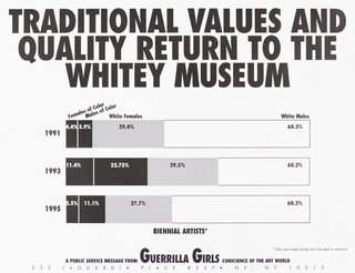 AGNSW collection Guerrilla Girls Traditional values and qualities return to the Whitney Museum 1995