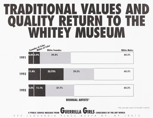 An image of Traditional values and qualities return to the Whitney Museum by Guerrilla Girls