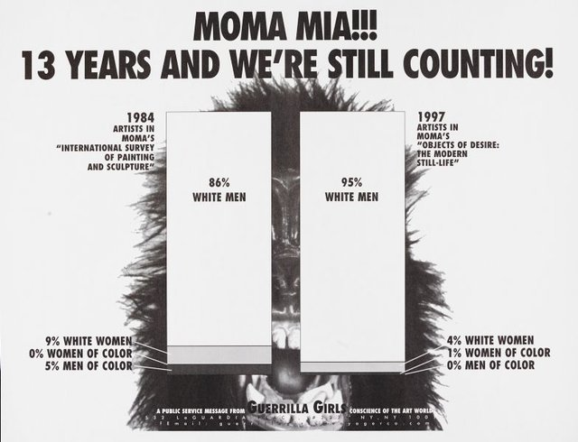 MoMA Mia!!! 13 years and we're still counting, with postcard sent to MoMA, (1997), Portfolio Compleat 1985-2012 by Guerrilla Girls