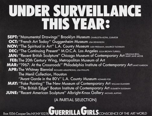 An image of Under surveillance this year by Guerrilla Girls