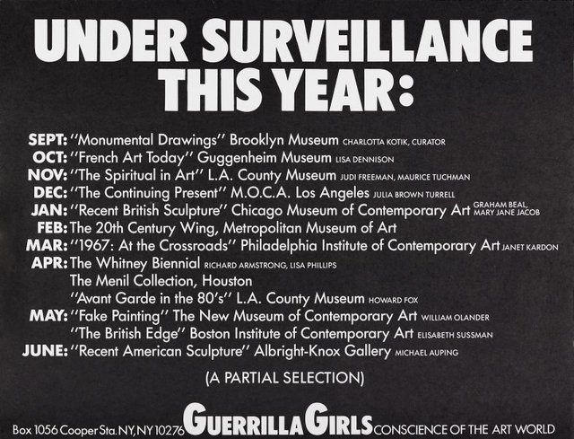 Under surveillance this year, (1986), Portfolio Compleat 1985-2012 by Guerrilla Girls