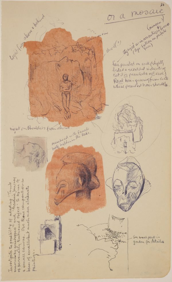 An image of Five pages from a sketchbook (Various studies including an African mask)