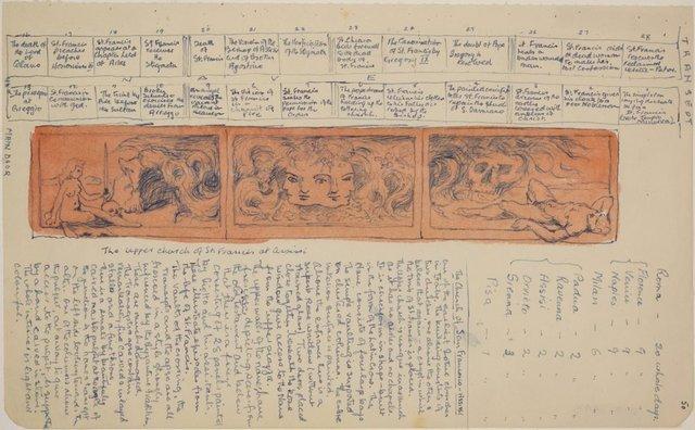 An image of Study for 'Madame Sophie Sesotoris (a pre-raphaelite satire)'