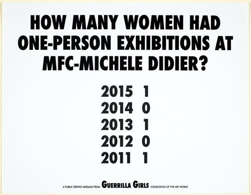 An image of How many women had solo shows at NYC museums? (recount) by Guerrilla Girls