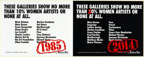 An image of These galleries show no more than 10% women artists or none at all (recount) by Guerrilla Girls