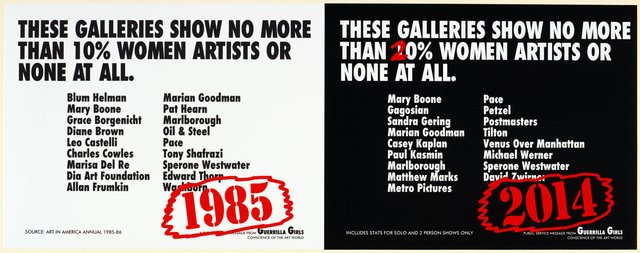 An image of These galleries show no more than 10% women artists or none at all (recount)