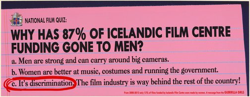 An image of Why has 87% of Icelandic Film Centre funding gone to men? by Guerrilla Girls