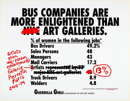 An image of Bus companies are more enlightened than art galleries by Guerrilla Girls