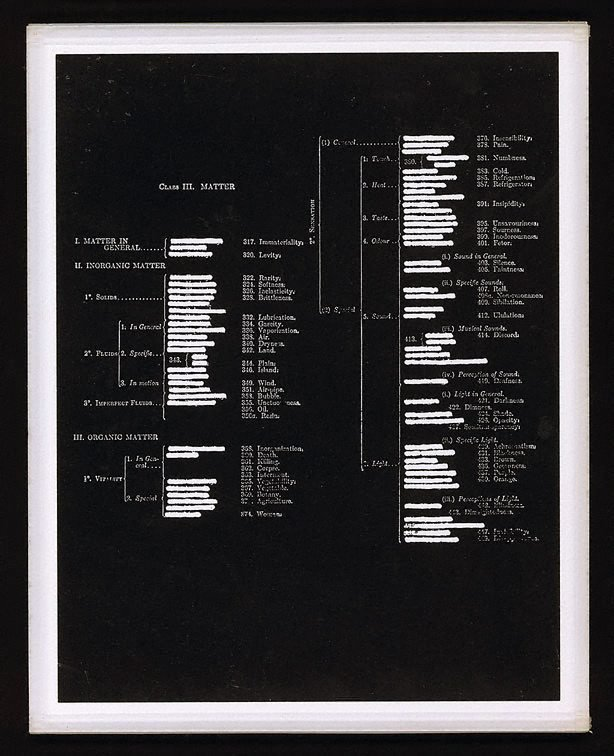 An image of Six negatives