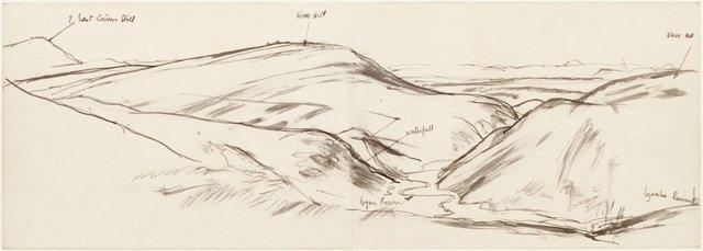 An image of Pentland Hills, Midlothian