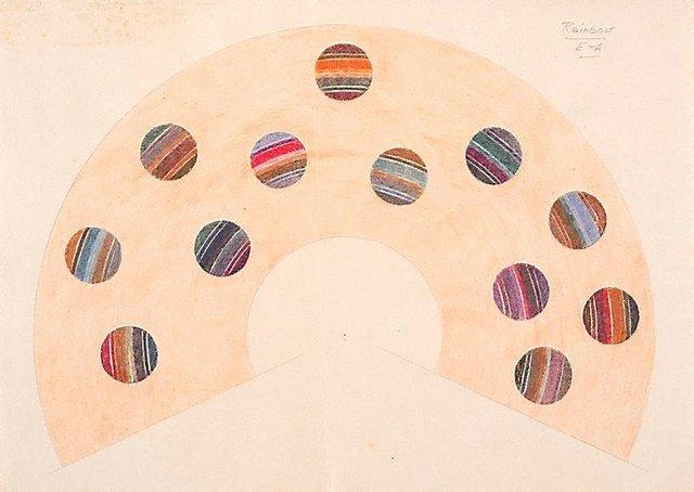An image of Rainbow scale. E & A