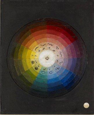 Alternate image of (A set of colour discs, scales, wheels) by Roy de Maistre