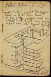 An image of Making a kiln by Margaret Preston