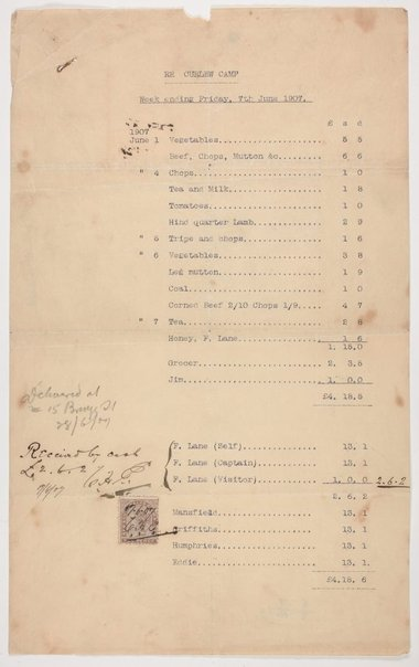 An image of Shopping list for the Curlew Camp by Frederick Lane