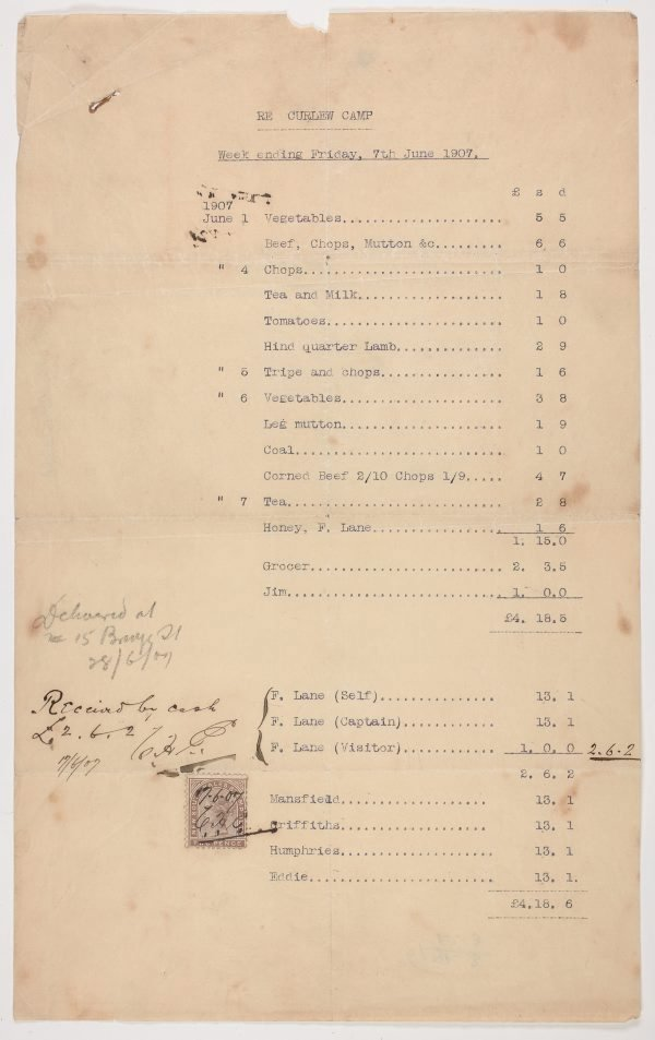 An image of Shopping list for the Curlew Camp
